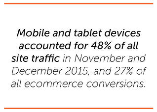 sol_mobile_and_tablet_traffic_conversion14